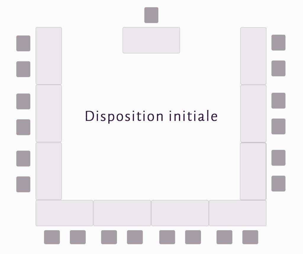 Disposition initiale de la salle